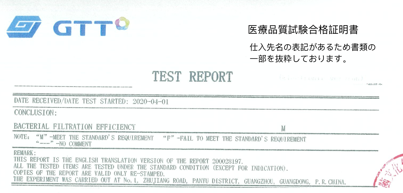 MASKS TEST REPORT