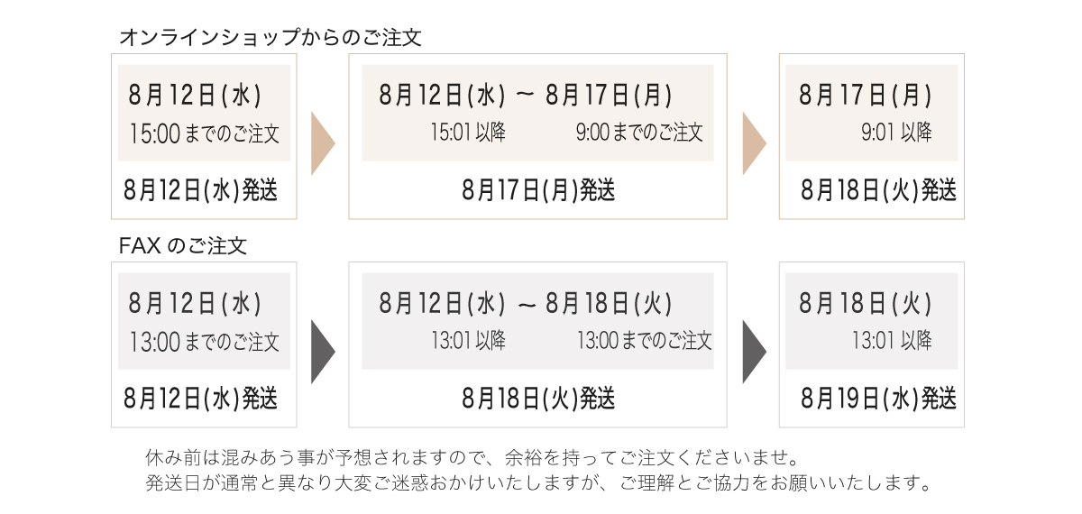 Shipment changes for Summer Vacation